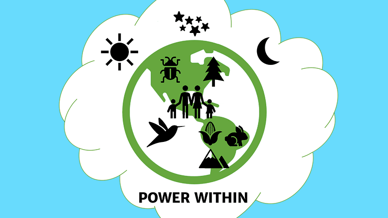 Diagram illustrating the concept of humans having power within the planet